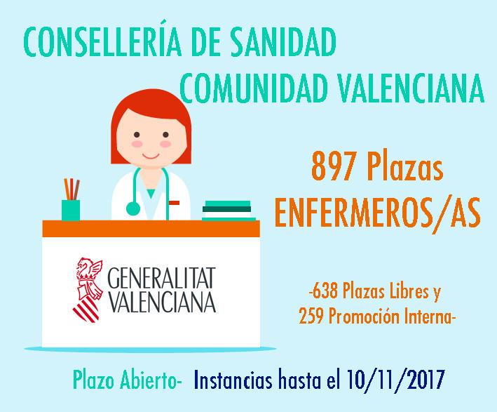 Convocatoria Enfermeros/as Sanidad Valencia