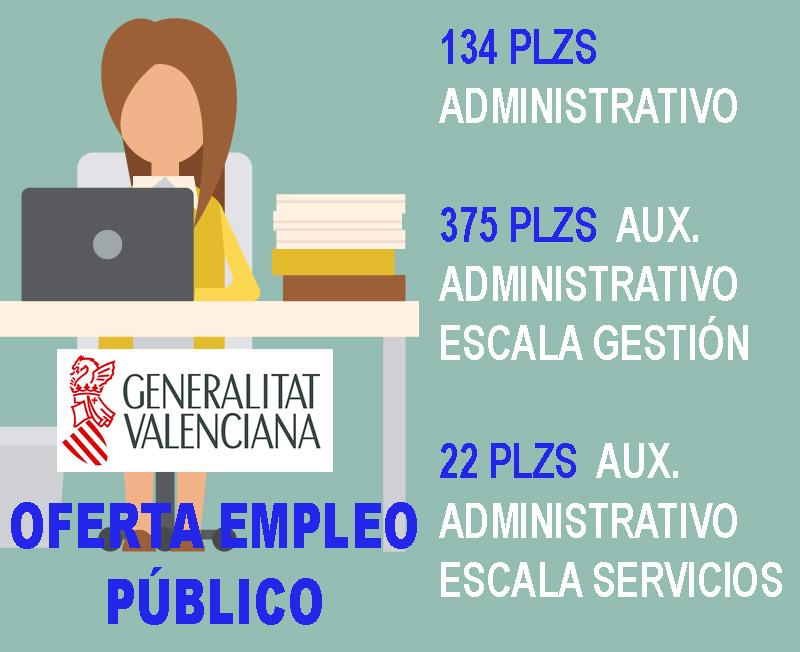 Oferta Pública Generalitat Valenciana