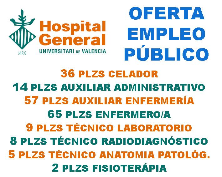 Convocatoria Hospital General Valencia